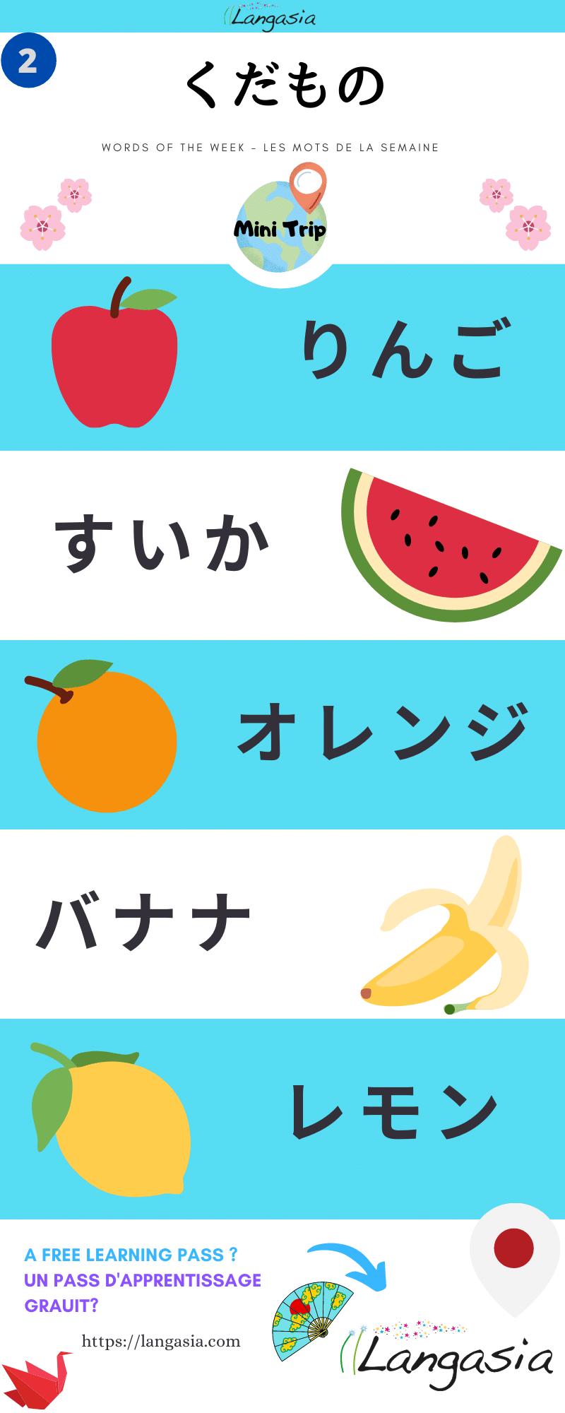 Apprenez 5 mots essentiels sur les fruits en japonais